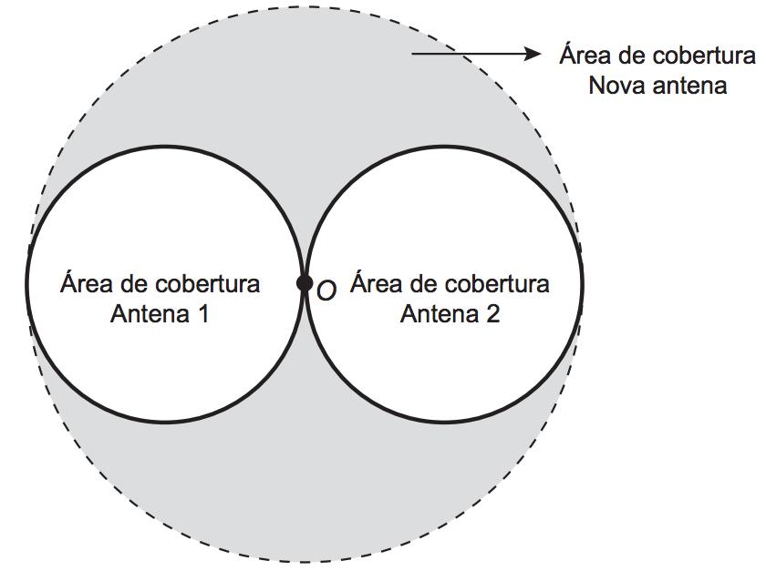 ENEM 2015 Área Círculo
