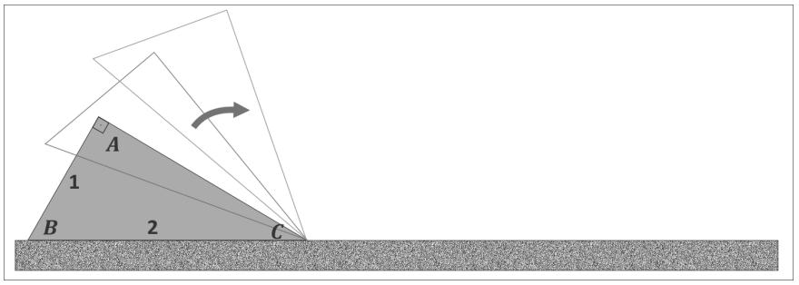 FUVEST 2019 - Um triângulo retângulo com vértices denominados A, B e C
